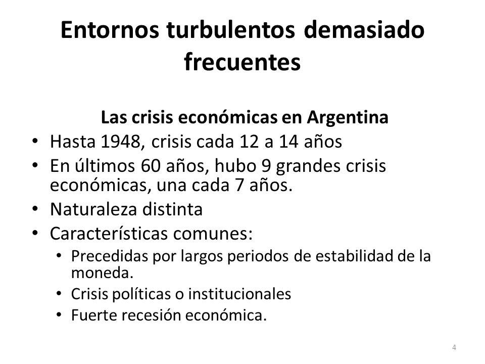 Entornos turbulentos demasiado frecuentes Las crisis económicas en Argentina Hasta 1948, crisis cada 12 a 14 años En últimos 60 años, hubo 9 grandes c