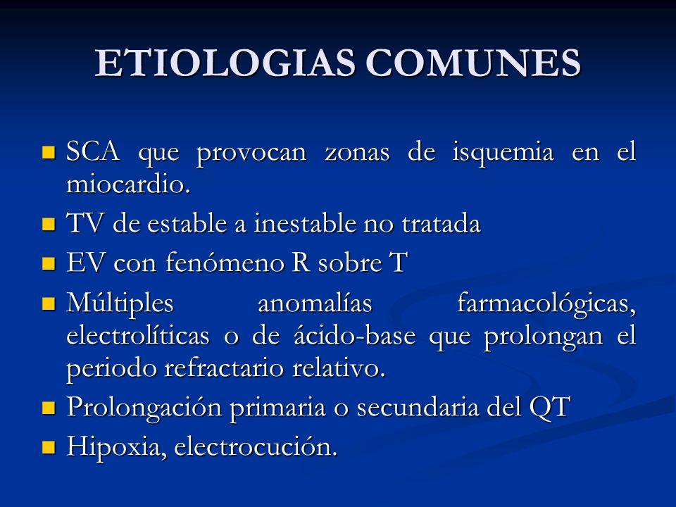 ETIOLOGIAS COMUNES Final de la vida (muerte) Final de la vida (muerte) Isquemia/hipoxia de numerosas causas Isquemia/hipoxia de numerosas causas Insuficiencia respiratoria aguda (falta de oxígeno, apnea, asfixia).