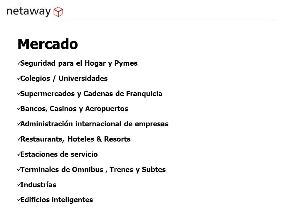 Mercado Seguridad para el Hogar y Pymes Colegios / Universidades Supermercados y Cadenas de Franquicia Bancos, Casinos y Aeropuertos Administración in