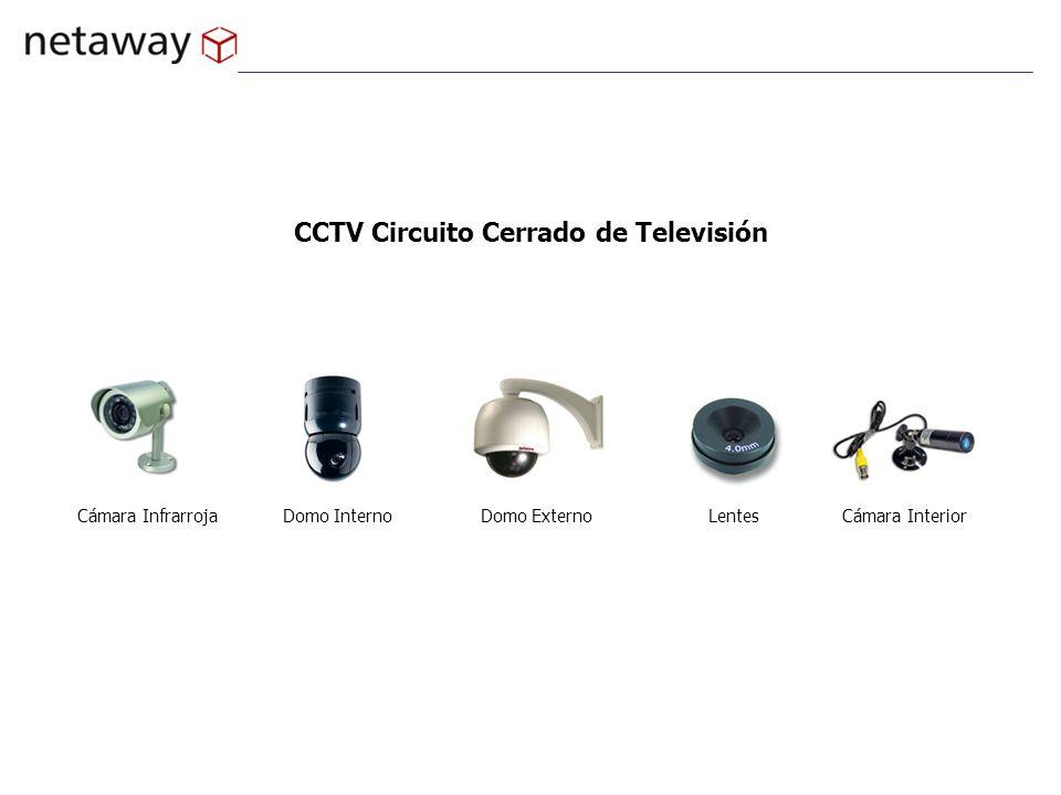 CCTV Circuito Cerrado de Televisión Cámara Infrarroja Domo Interno Domo Externo Lentes Cámara Interior