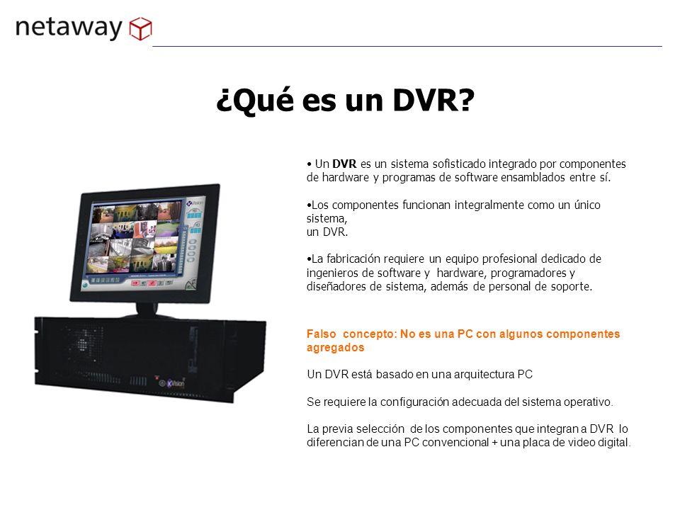¿Qué es un DVR? Un DVR es un sistema sofisticado integrado por componentes de hardware y programas de software ensamblados entre sí. Los componentes f