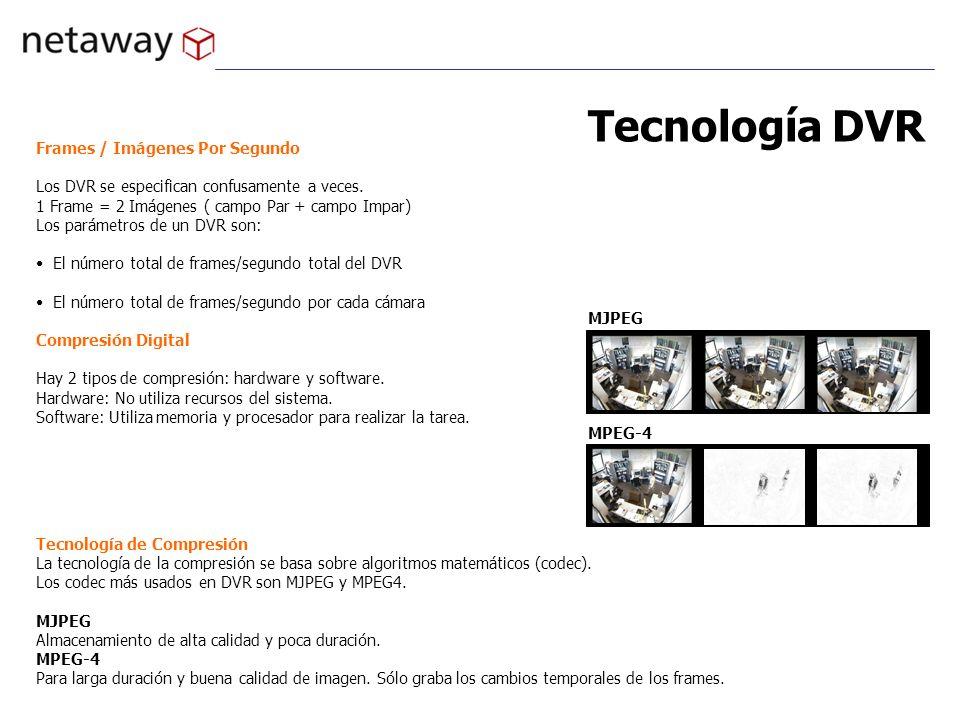 Frames / Imágenes Por Segundo Los DVR se especifican confusamente a veces. 1 Frame = 2 Imágenes ( campo Par + campo Impar) Los parámetros de un DVR so
