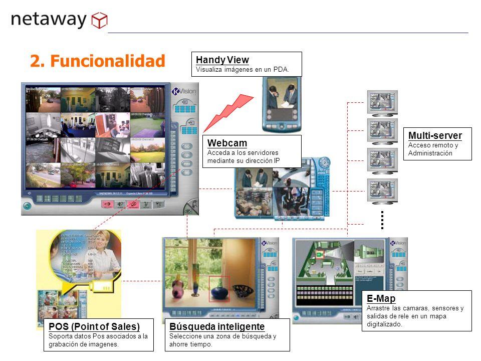 Handy View Visualiza imágenes en un PDA. 2. Funcionalidad Webcam Acceda a los servidores mediante su dirección IP Multi-server Acceso remoto y Adminis
