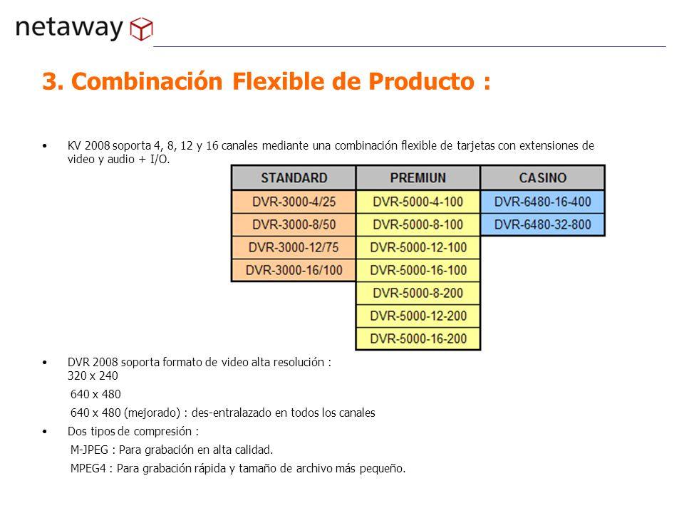 3. Combinación Flexible de Producto : KV 2008 soporta 4, 8, 12 y 16 canales mediante una combinación flexible de tarjetas con extensiones de video y a