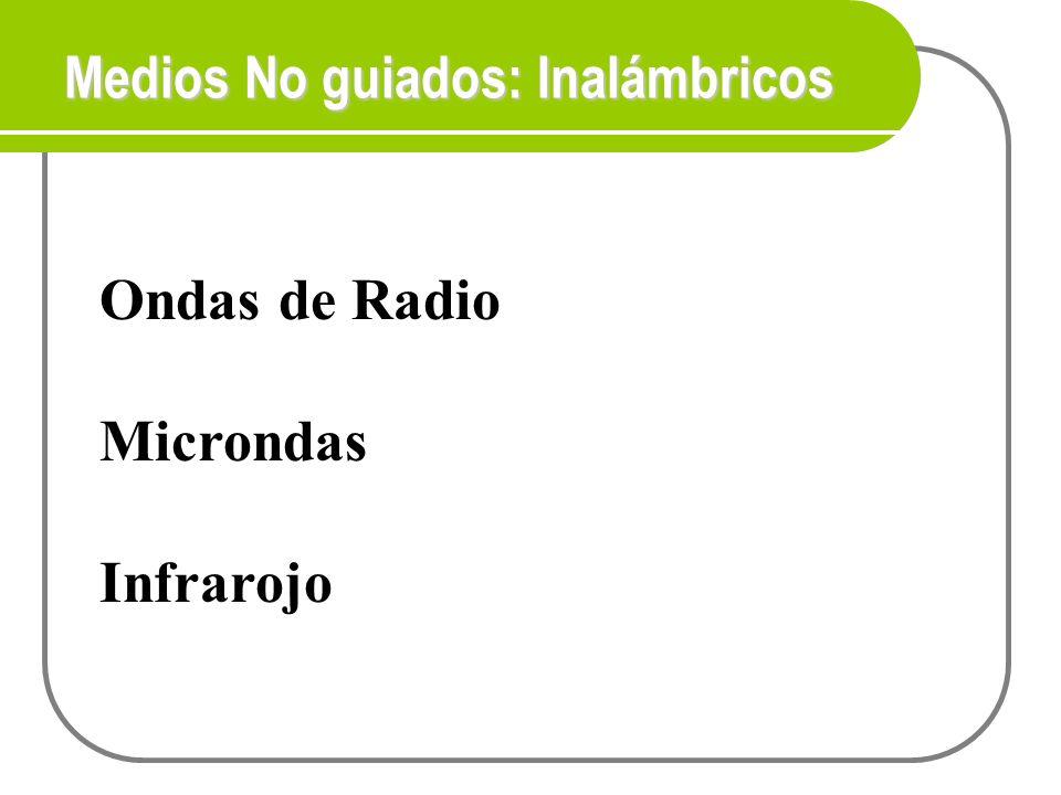Medios No guiados: Inalámbricos Medios No guiados: Inalámbricos Ondas de Radio Microndas Infrarojo