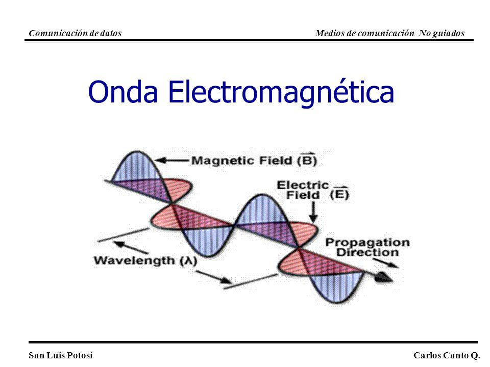 Onda Electromagnética San Luis PotosíCarlos Canto Q. Comunicación de datosMedios de comunicación No guiados