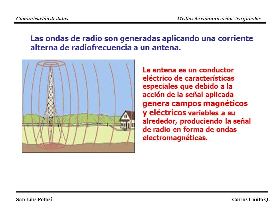 San Luis PotosíCarlos Canto Q. Comunicación de datosMedios de comunicación No guiados La antena es un conductor eléctrico de características especiale