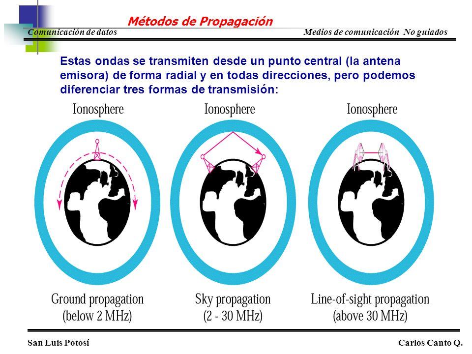 Métodos de Propagación Estas ondas se transmiten desde un punto central (la antena emisora) de forma radial y en todas direcciones, pero podemos diferenciar tres formas de transmisión: San Luis PotosíCarlos Canto Q.