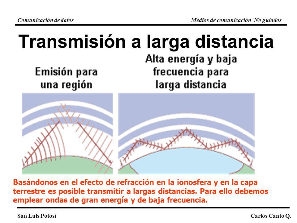 Transmisión a larga distancia Basándonos en el efecto de refracción en la ionosfera y en la capa terrestre es posible transmitir a largas distancias.