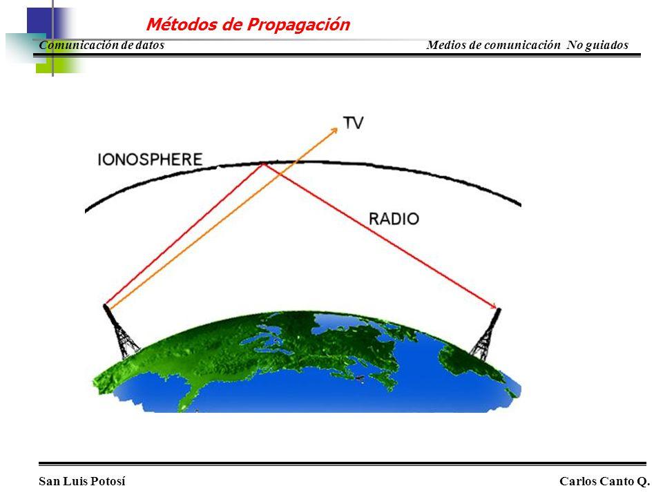 Métodos de Propagación San Luis PotosíCarlos Canto Q. Comunicación de datosMedios de comunicación No guiados