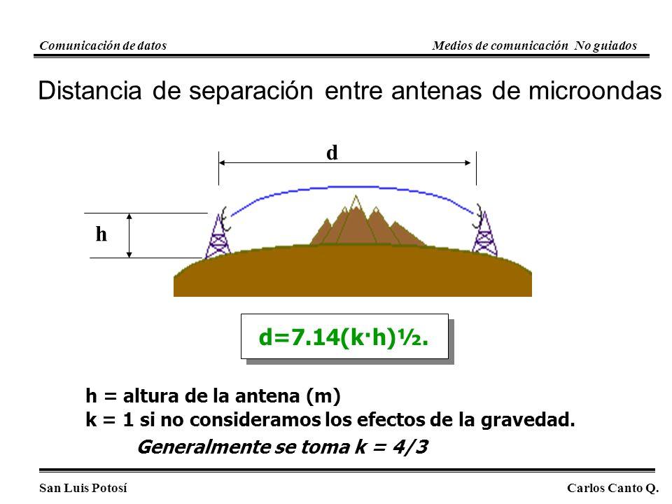 Distancia de separación entre antenas de microondas h = altura de la antena (m) k = 1 si no consideramos los efectos de la gravedad. h d=7.14(k·h)½. G