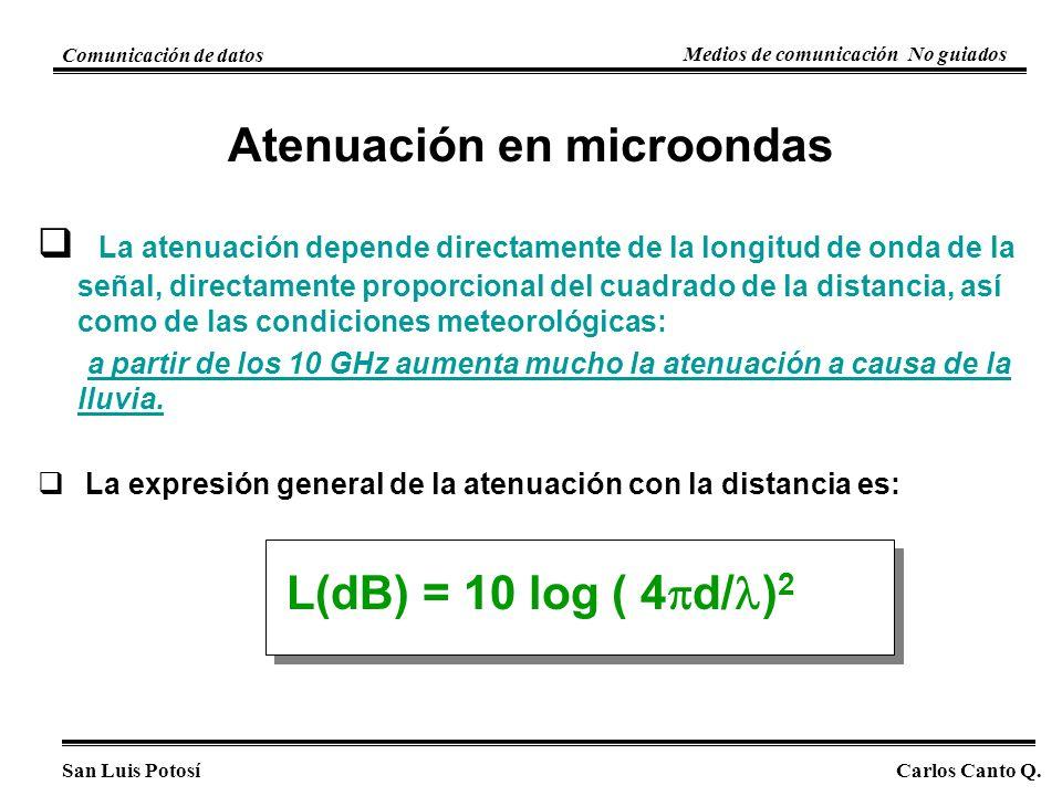 La atenuación depende directamente de la longitud de onda de la señal, directamente proporcional del cuadrado de la distancia, así como de las condiciones meteorológicas: a partir de los 10 GHz aumenta mucho la atenuación a causa de la lluvia.