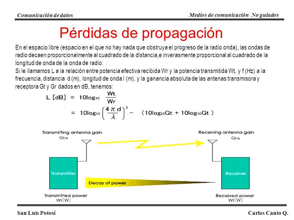 San Luis PotosíCarlos Canto Q. Comunicación de datos Medios de comunicación No guiados Pérdidas de propagación En el espacio libre (espacio en el que