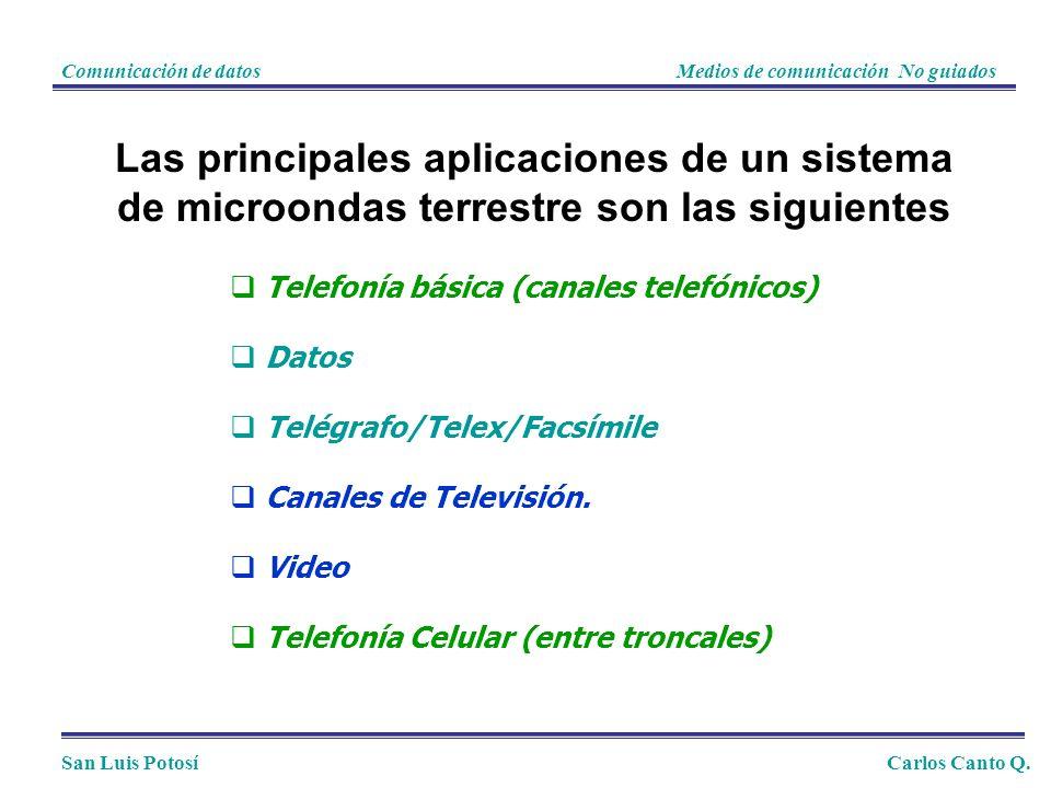 San Luis PotosíCarlos Canto Q. Comunicación de datosMedios de comunicación No guiados Las principales aplicaciones de un sistema de microondas terrest
