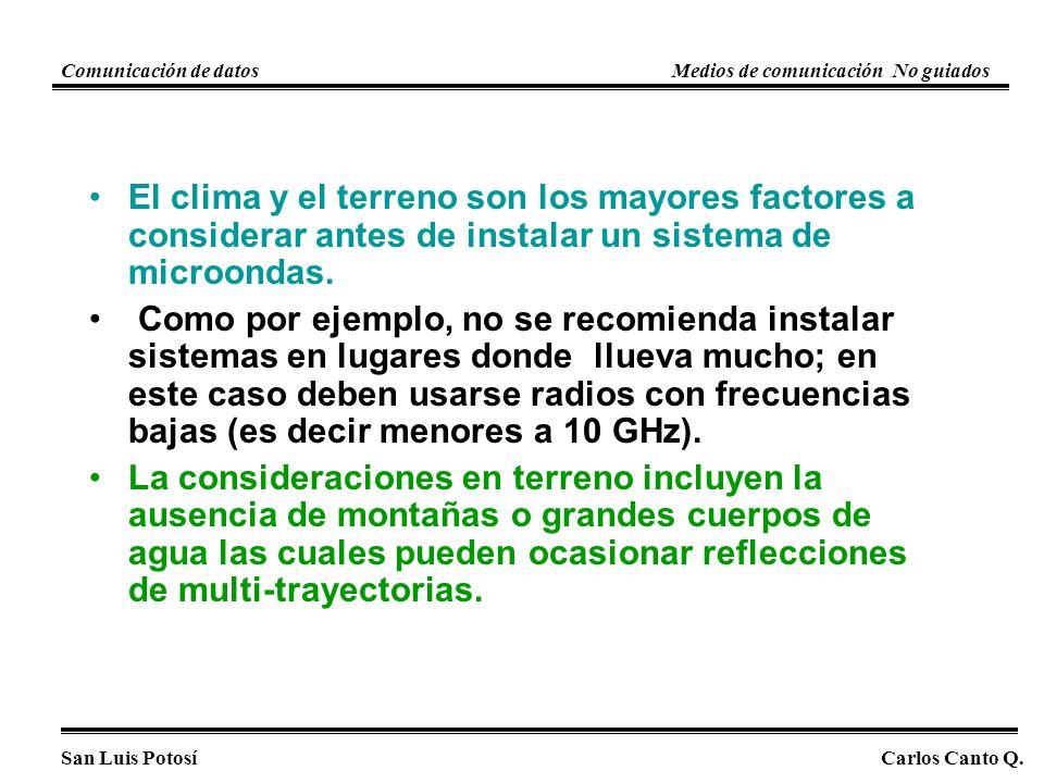 El clima y el terreno son los mayores factores a considerar antes de instalar un sistema de microondas. Como por ejemplo, no se recomienda instalar si