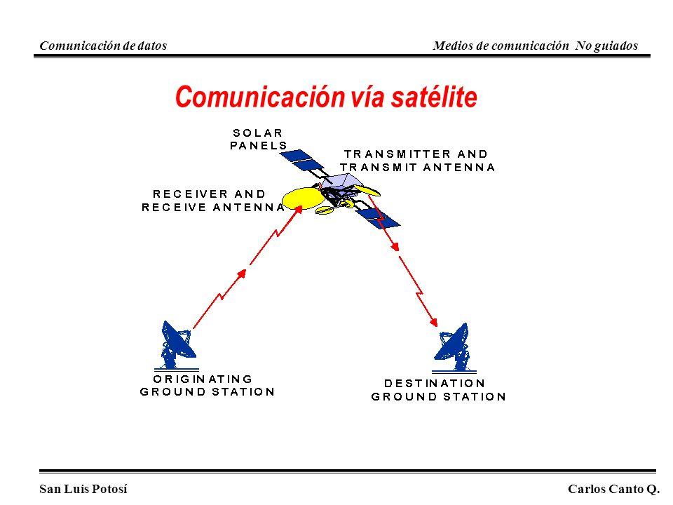 Comunicación vía satélite San Luis PotosíCarlos Canto Q. Comunicación de datosMedios de comunicación No guiados