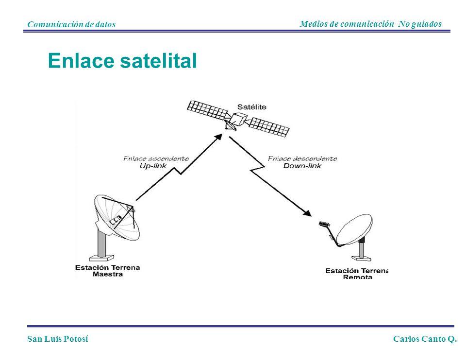Enlace satelital San Luis PotosíCarlos Canto Q. Comunicación de datos Medios de comunicación No guiados