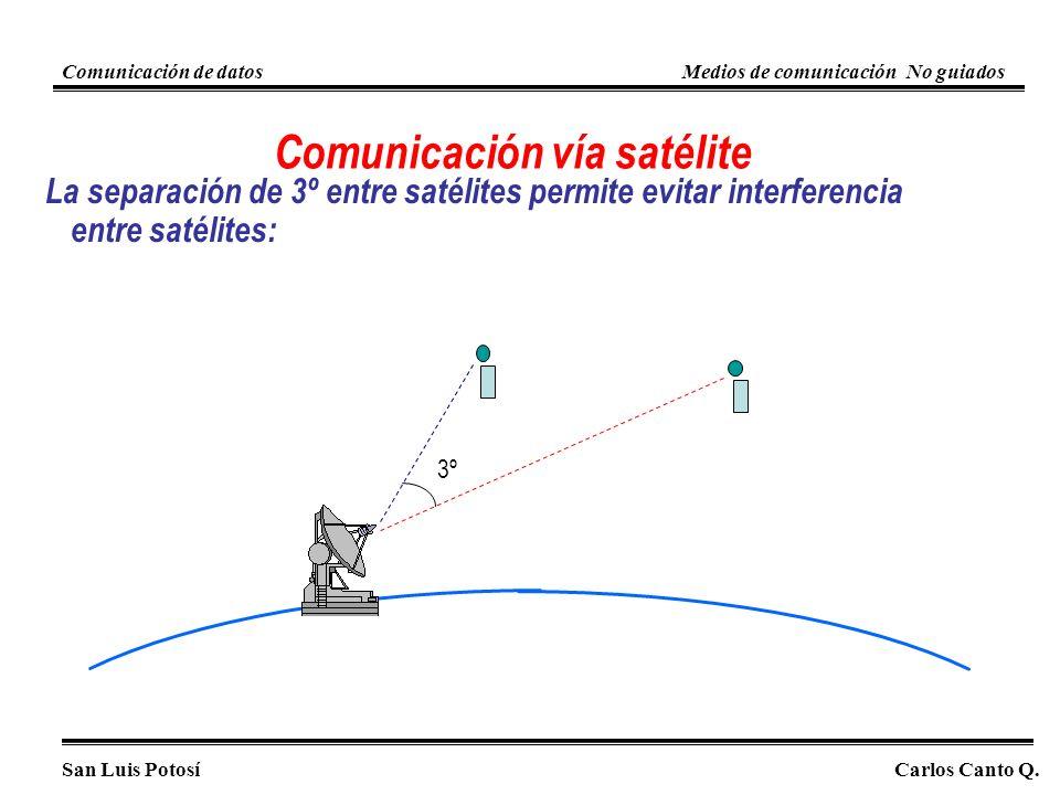 Comunicación vía satélite San Luis PotosíCarlos Canto Q. Comunicación de datosMedios de comunicación No guiados La separación de 3º entre satélites pe