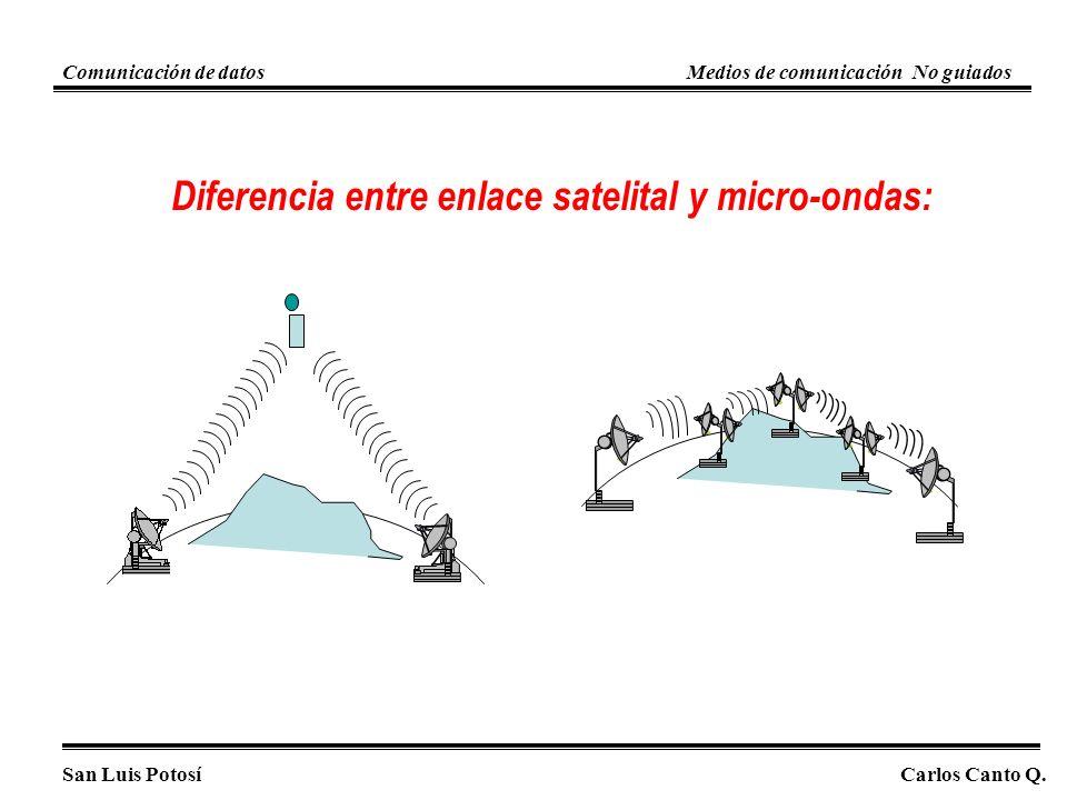 San Luis PotosíCarlos Canto Q. Comunicación de datosMedios de comunicación No guiados Diferencia entre enlace satelital y micro-ondas: