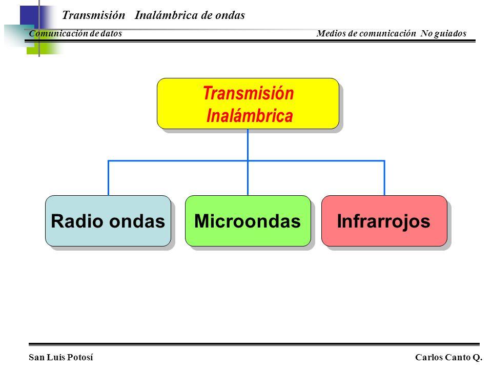 Transmisión Inalámbrica de ondas Transmisión Inalámbrica Transmisión Inalámbrica Radio ondas Microondas Infrarrojos San Luis PotosíCarlos Canto Q. Com