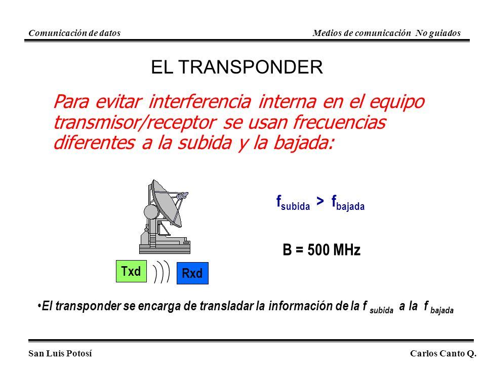 San Luis PotosíCarlos Canto Q. Comunicación de datosMedios de comunicación No guiados Para evitar interferencia interna en el equipo transmisor/recept