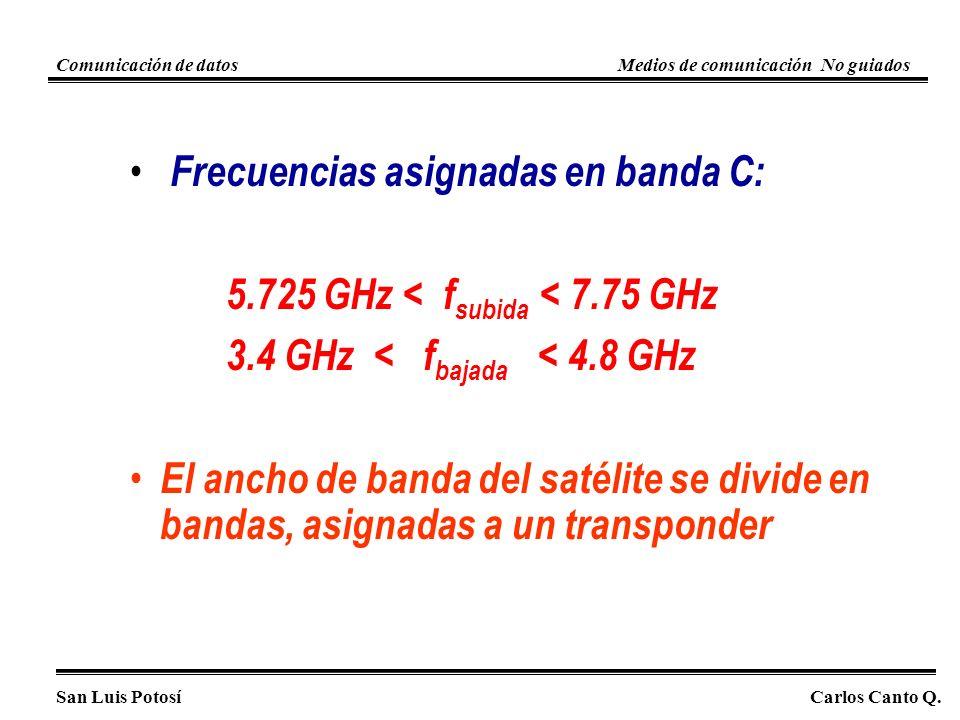 San Luis PotosíCarlos Canto Q. Comunicación de datosMedios de comunicación No guiados Frecuencias asignadas en banda C: 5.725 GHz < f subida < 7.75 GH