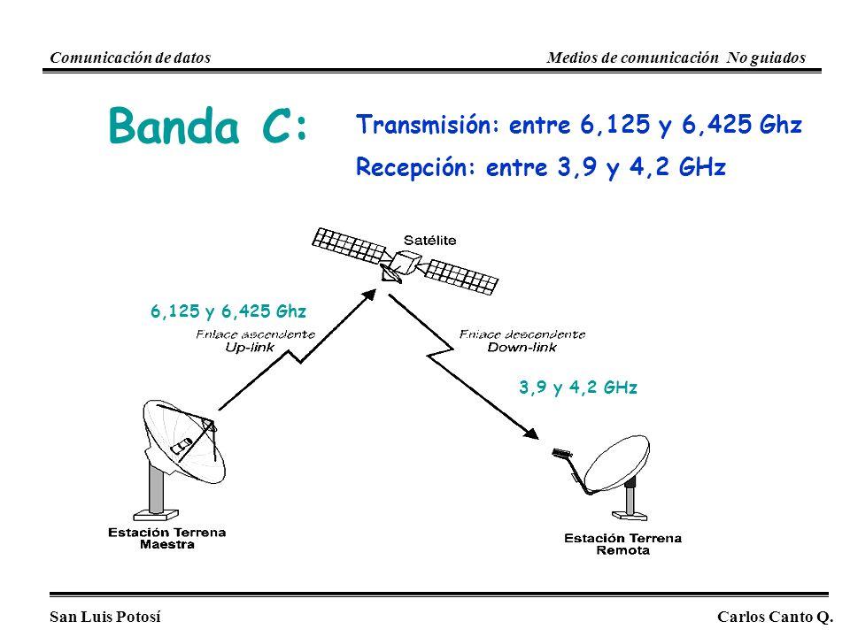 Transmisión: entre 6,125 y 6,425 Ghz Recepción: entre 3,9 y 4,2 GHz 6,125 y 6,425 Ghz 3,9 y 4,2 GHz Banda C: San Luis PotosíCarlos Canto Q. Comunicaci
