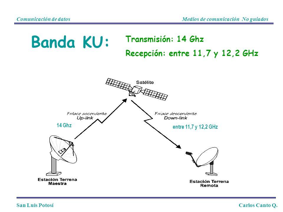 entre 11,7 y 12,2 GHz Banda KU: Transmisión: 14 Ghz Recepción: entre 11,7 y 12,2 GHz 14 Ghz San Luis PotosíCarlos Canto Q. Comunicación de datosMedios