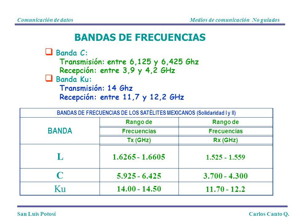 BANDAS DE FRECUENCIAS Banda C: Transmisión: entre 6,125 y 6,425 Ghz Recepción: entre 3,9 y 4,2 GHz Banda Ku: Transmisión: 14 Ghz Recepción: entre 11,7 y 12,2 GHz BANDAS DE FRECUENCIAS DE LOS SATÉLITES MEXICANOS (Solidaridad I y II) BANDA Rango de Frecuencias Tx (GHz) Rango de Frecuencias Rx (GHz) L 1.6265 - 1.6605 1.525 - 1.559 C 5.925 - 6.4253.700 - 4.300 Ku 14.00 - 14.50 11.70 - 12.2 San Luis PotosíCarlos Canto Q.