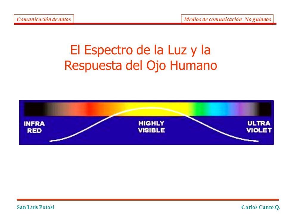 San Luis PotosíCarlos Canto Q. Comunicación de datosMedios de comunicación No guiados El Espectro de la Luz y la Respuesta del Ojo Humano