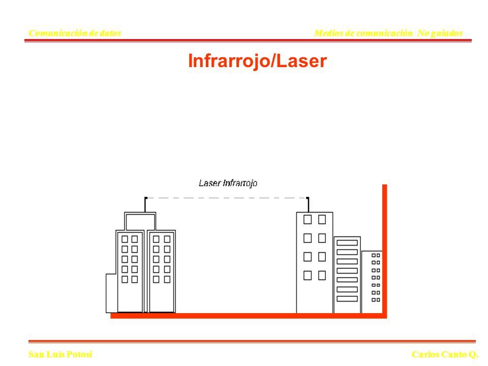 San Luis PotosíCarlos Canto Q. Comunicación de datosMedios de comunicación No guiados Para distancias cortas las transmisiones vía laser/infrarrojo so