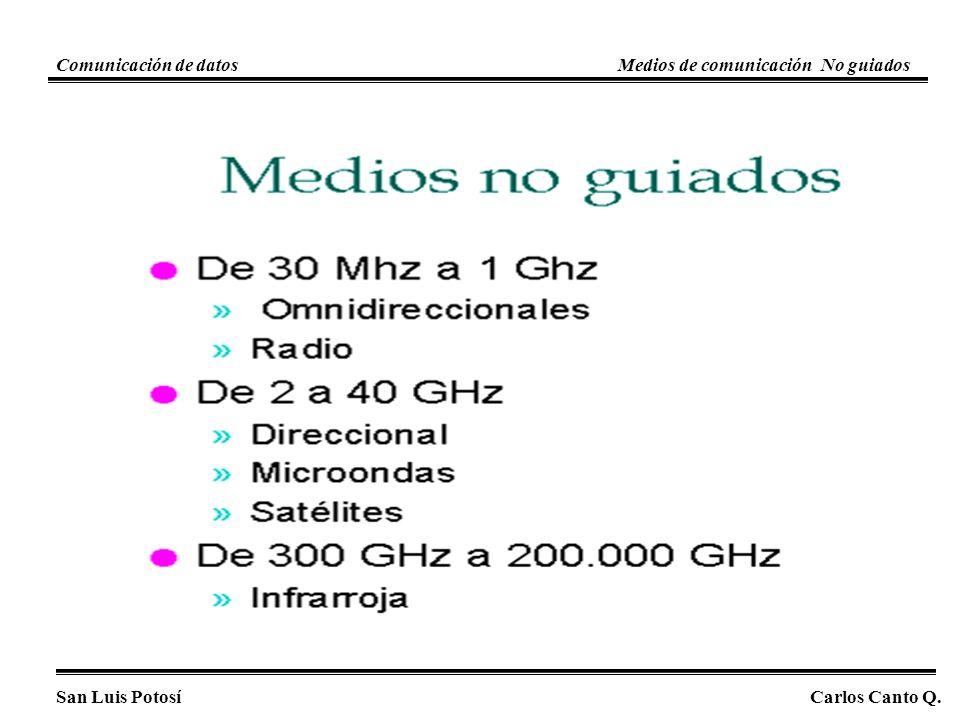 Bandas Bandas BandaRangoPropagaciónApplicación VLF3–30 KHzTerrestreRadio-navegación de largo alcance LF30–300 KHzTerrestre Radio faro y localizadores de navegación MF300 KHz–3 MHzCieloRadio AM HF3–30 MHzCielo Banda Civil (CB), ship/aircraft communication VHF30–300 MHz Cielo y Línea de Vista VHF TV, FM radio UHF300 MHz–3 GHz Linea-de- vista UHF TV, telefonía celular, Localizador, satelite SHF3–30 GHz Linea-de- vista Communicación Satelital EHF30–300 GHz Linea-de- vista Radio-navegación de largo alcance San Luis PotosíCarlos Canto Q.