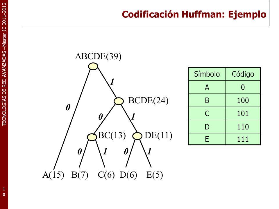 TECNOLOGÍAS DE RED AVANZADAS – Master IC 2011-2012 Codificación Huffman: Ejemplo 10 SímboloCódigo A0 B100 C101 D110 E111 ABCDE(39) 0 1 DE(11) 10 BC(13