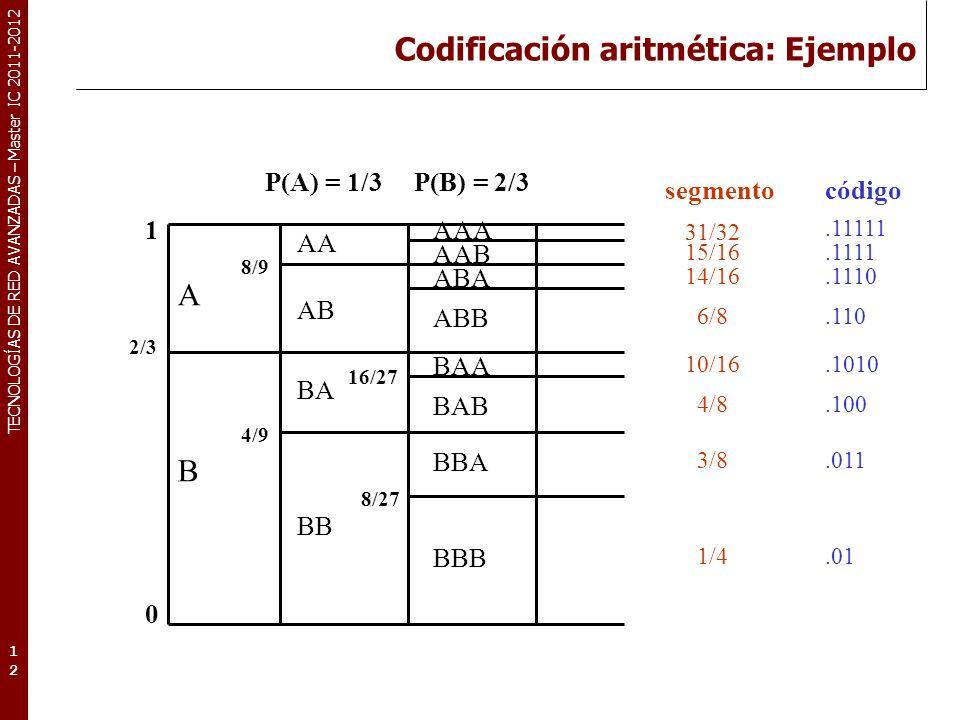 TECNOLOGÍAS DE RED AVANZADAS – Master IC 2011-2012 Codificación aritmética: Ejemplo 12 A B 2/3 4/9 8/9 AA AB BA BB 16/27 8/27 AAA AAB ABA ABB BAA BAB