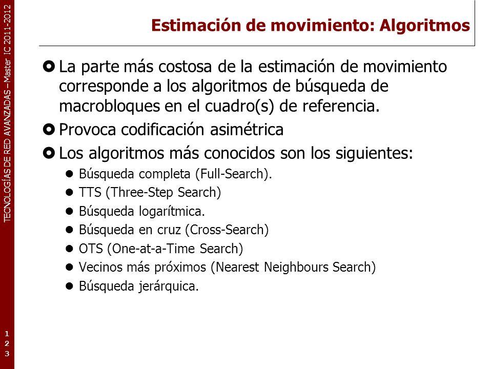 TECNOLOGÍAS DE RED AVANZADAS – Master IC 2011-2012 Estimación de movimiento: Algoritmos La parte más costosa de la estimación de movimiento correspond