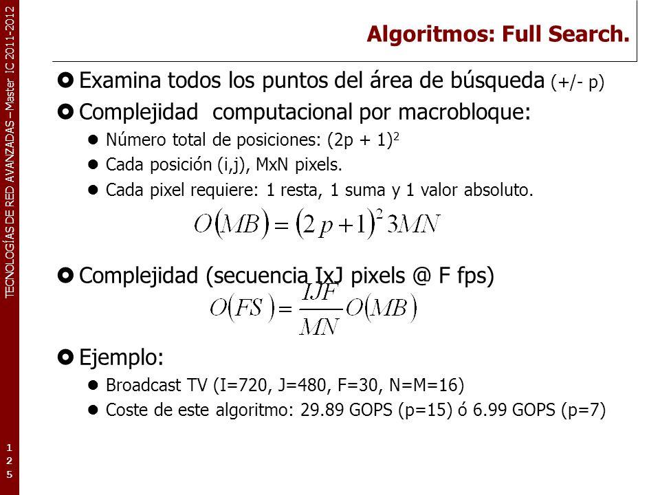 TECNOLOGÍAS DE RED AVANZADAS – Master IC 2011-2012 Algoritmos: Full Search. Examina todos los puntos del área de búsqueda (+/- p) Complejidad computac