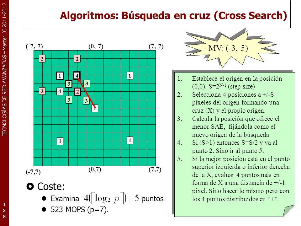 TECNOLOGÍAS DE RED AVANZADAS – Master IC 2011-2012 Algoritmos: Búsqueda en cruz (Cross Search) Coste: Examina puntos 523 MOPS (p=7). 128128128 MV: (-3