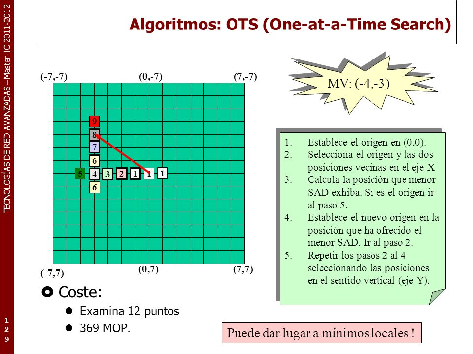 TECNOLOGÍAS DE RED AVANZADAS – Master IC 2011-2012 Algoritmos: OTS (One-at-a-Time Search) Coste: Examina 12 puntos 369 MOP.