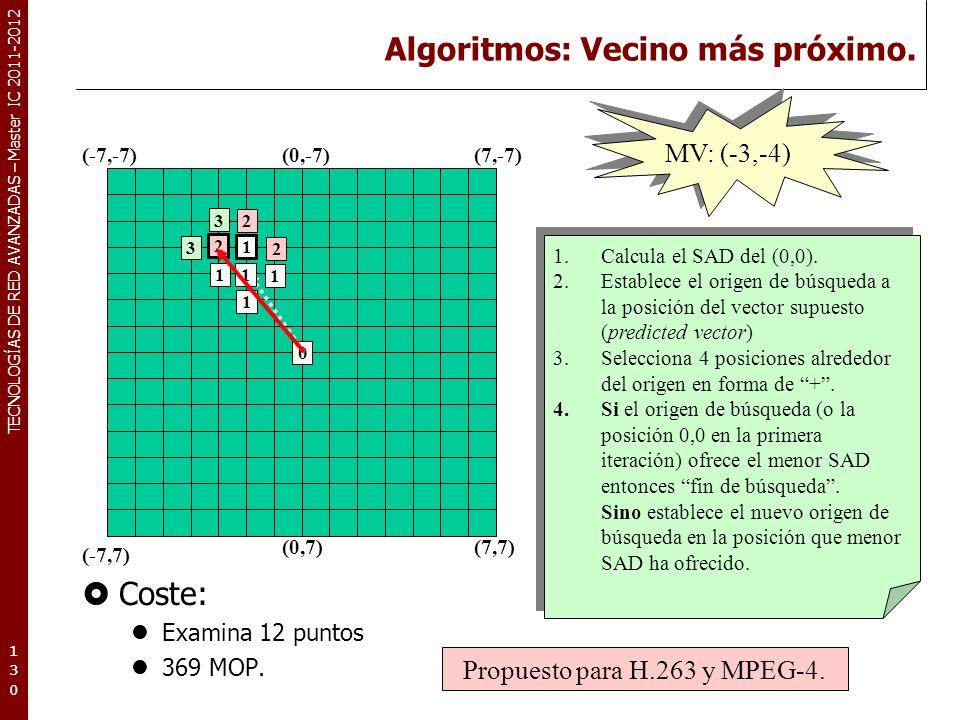 TECNOLOGÍAS DE RED AVANZADAS – Master IC 2011-2012 Algoritmos: Vecino más próximo. Coste: Examina 12 puntos 369 MOP. 130130130 MV: (-3,-4) 1.Calcula e