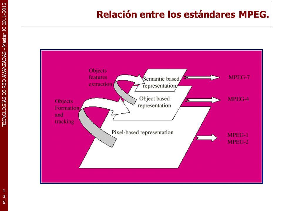 TECNOLOGÍAS DE RED AVANZADAS – Master IC 2011-2012 Relación entre los estándares MPEG. 135135135