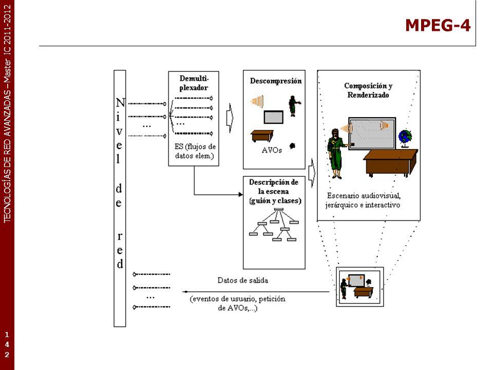 TECNOLOGÍAS DE RED AVANZADAS – Master IC 2011-2012 MPEG-4 142142142