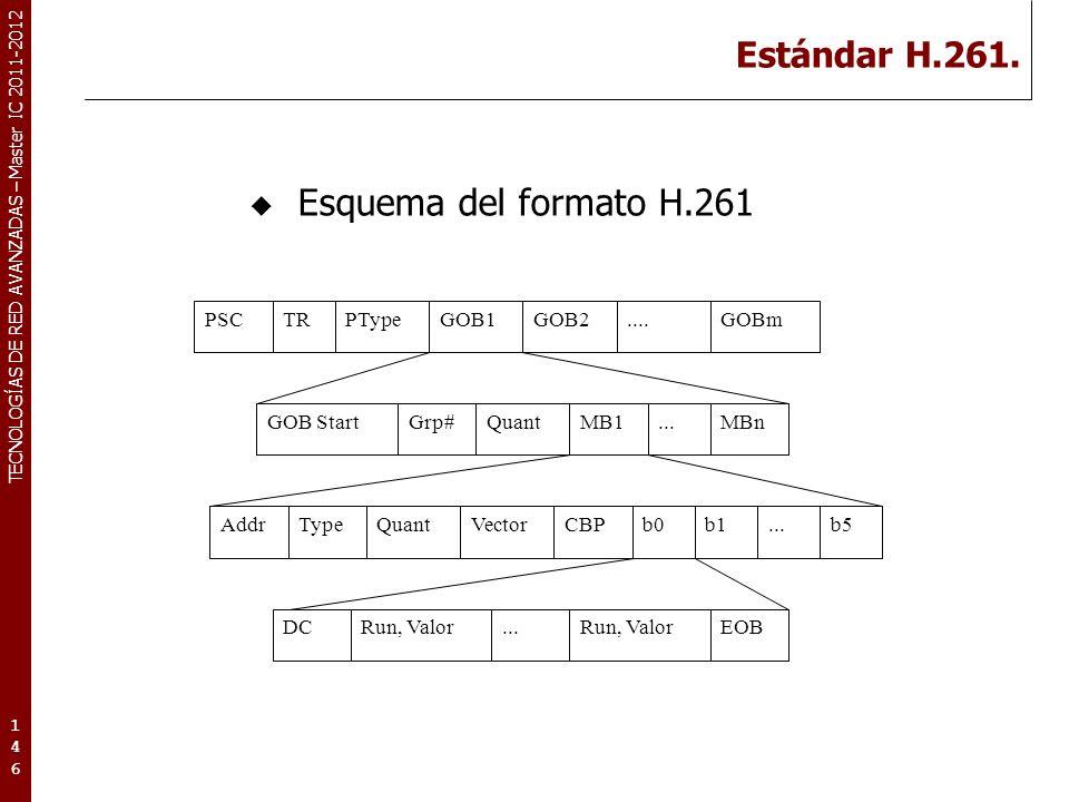 TECNOLOGÍAS DE RED AVANZADAS – Master IC 2011-2012 Estándar H.261. 146146146 PSCTRPTypeGOB1GOB2....GOBm GOB StartGrp#QuantMB1...MBn AddrTypeQuantVecto