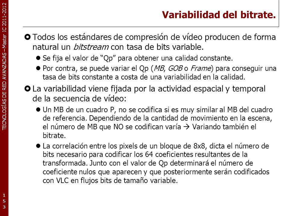TECNOLOGÍAS DE RED AVANZADAS – Master IC 2011-2012 Variabilidad del bitrate. Todos los estándares de compresión de vídeo producen de forma natural un