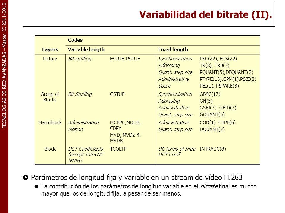 TECNOLOGÍAS DE RED AVANZADAS – Master IC 2011-2012 Variabilidad del bitrate (II). Parámetros de longitud fija y variable en un stream de vídeo H.263 L