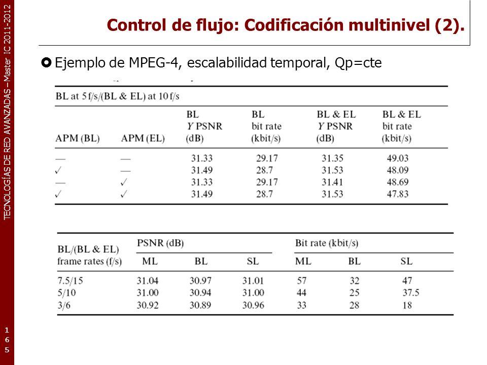 TECNOLOGÍAS DE RED AVANZADAS – Master IC 2011-2012 Control de flujo: Codificación multinivel (2). Ejemplo de MPEG-4, escalabilidad temporal, Qp=cte 16