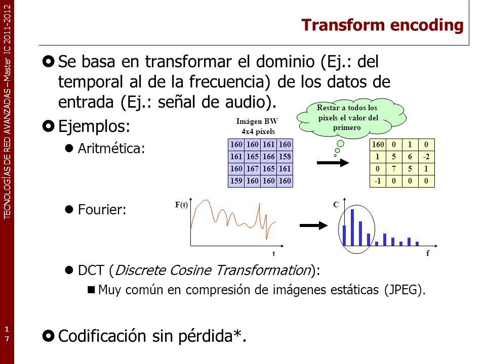 TECNOLOGÍAS DE RED AVANZADAS – Master IC 2011-2012 Transform encoding Se basa en transformar el dominio (Ej.: del temporal al de la frecuencia) de los