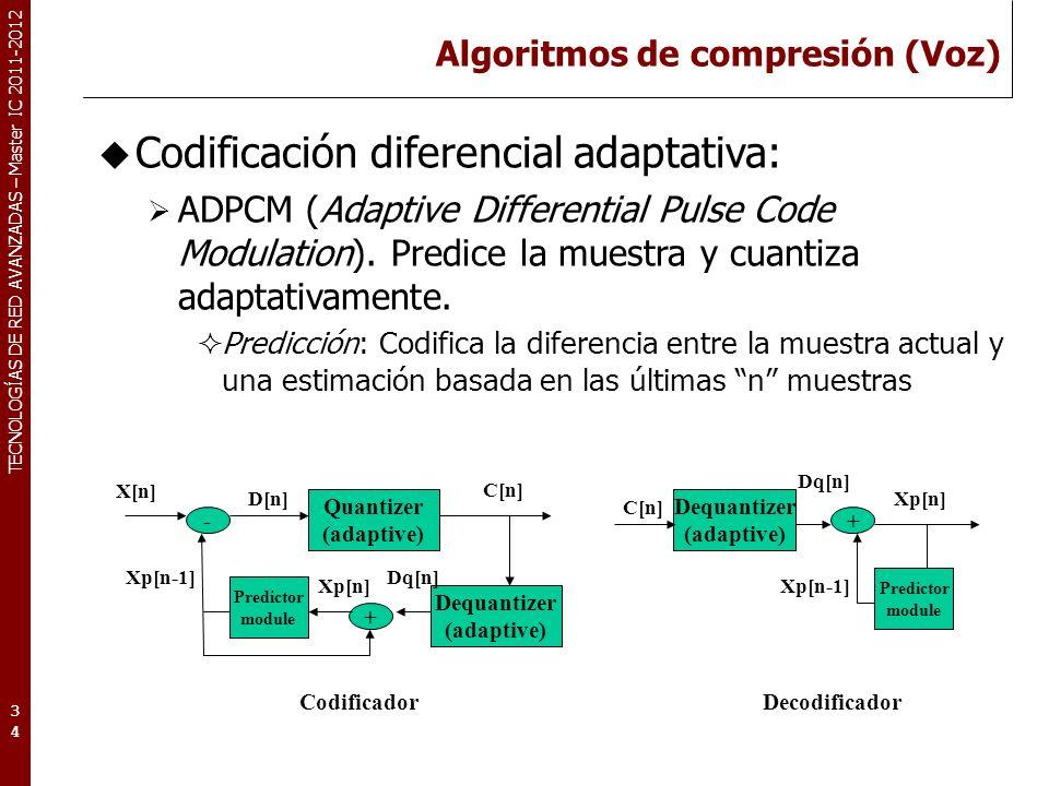 TECNOLOGÍAS DE RED AVANZADAS – Master IC 2011-2012 Algoritmos de compresión (Voz) 34 Codificación diferencial adaptativa: ADPCM (Adaptive Differential