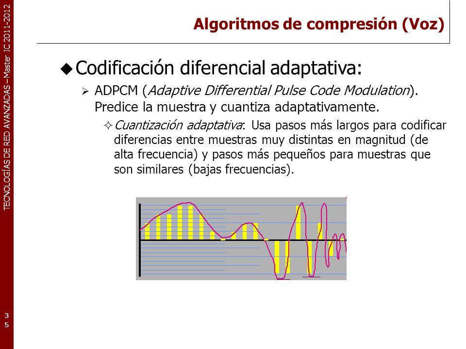 TECNOLOGÍAS DE RED AVANZADAS – Master IC 2011-2012 Algoritmos de compresión (Voz) 35 Codificación diferencial adaptativa: ADPCM (Adaptive Differential