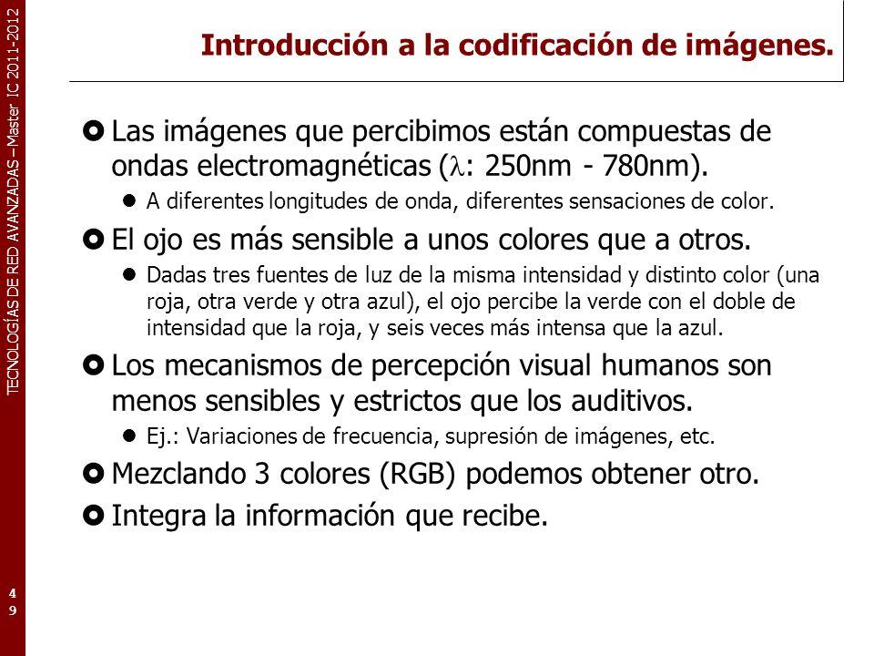 TECNOLOGÍAS DE RED AVANZADAS – Master IC 2011-2012 Introducción a la codificación de imágenes. Las imágenes que percibimos están compuestas de ondas e