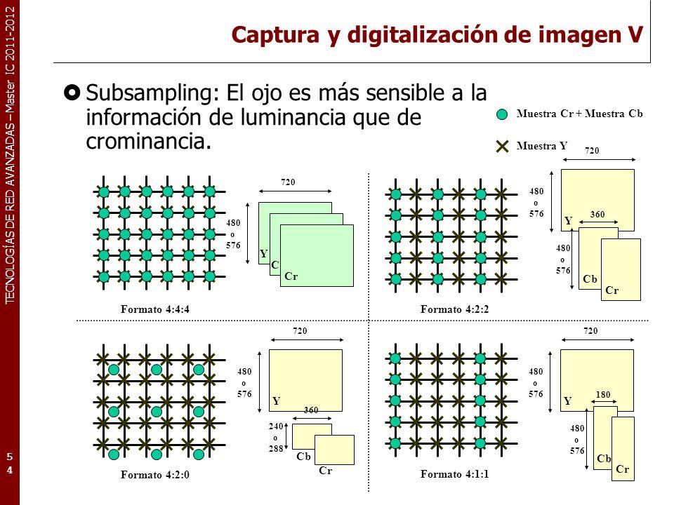 TECNOLOGÍAS DE RED AVANZADAS – Master IC 2011-2012 Captura y digitalización de imagen V Subsampling: El ojo es más sensible a la información de lumina
